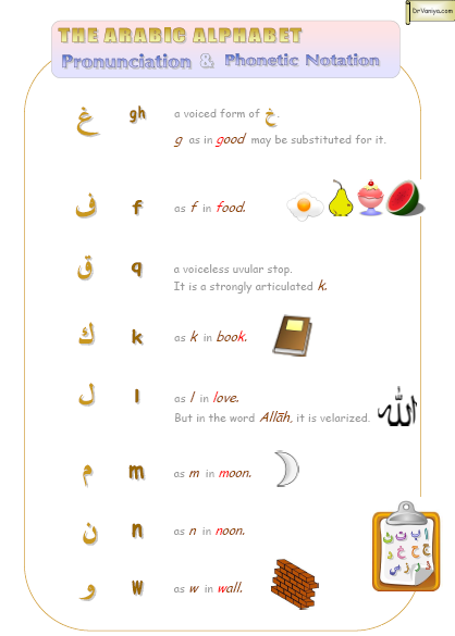 Resources To Learn Arabic Language Beginner S Library