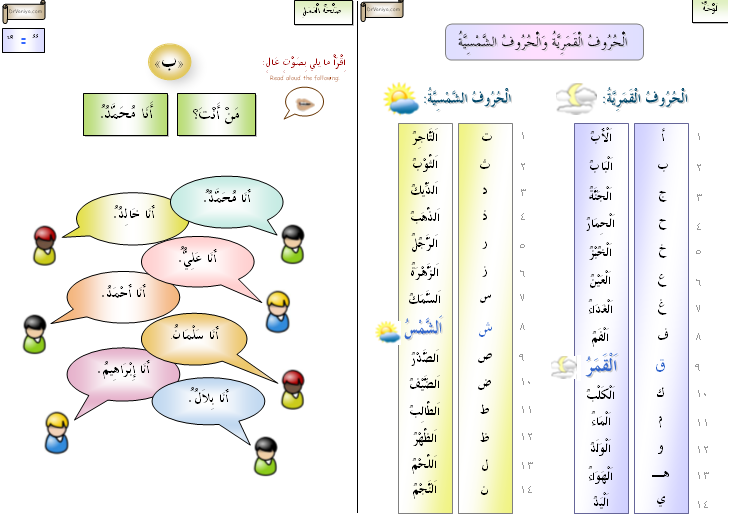 Resources To Learn Arabic Language Beginner's Library. Worksheet. Worksheets For Beginning English Learners At Mspartners.co